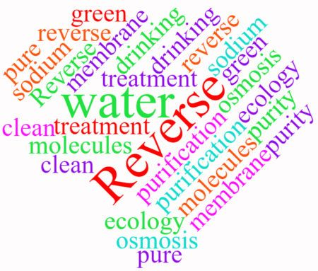 Reverse Osmosis Water Purification